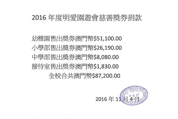 2016年度校慶慈善園遊會-總共籌得善款澳門幣十九萬元正